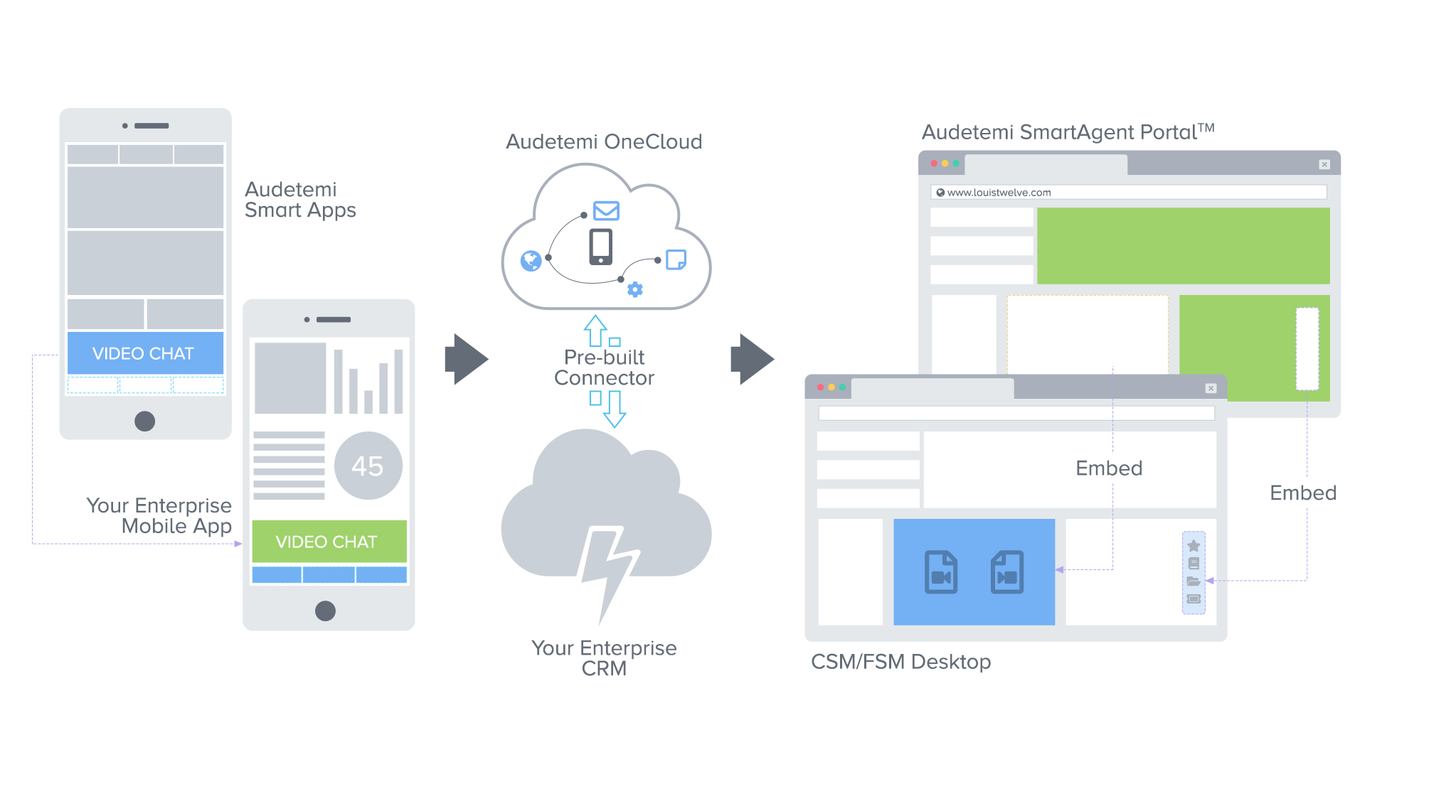 CRM Connect1