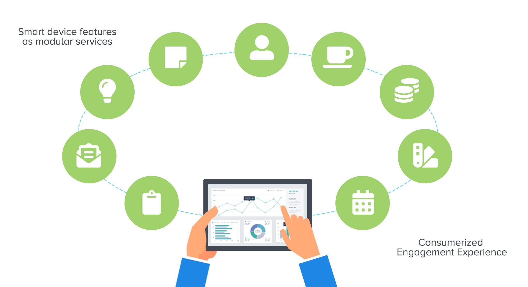 CRM Connect3